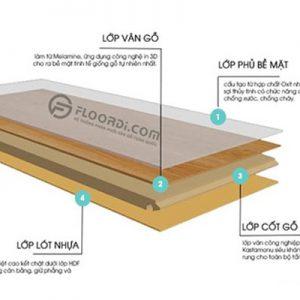 Cấu tạo ván sàn chịu nước tốt thường đảm bảo cấu trúc chặt chẽ trong các lớp.