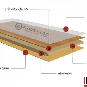 Cấu trúc ván sàn công nghiệp Lamton sở hữu kết cấu ổn định và đảm bảo độ bền chắc.