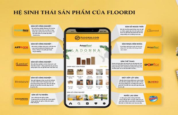 Tuvansango.com tự hào sở hữu hệ sinh thái sản phẩm độc quyền chuẩn chất lượng Châu Âu
