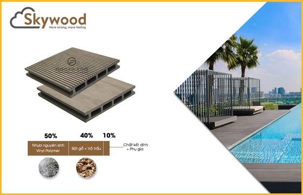 Cấu tạo của tấm gỗ nhựa ngoài trời Skywood