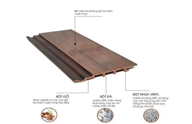 Cấu tạo tấm ốp gỗ nhựa ngoài trời Skywood