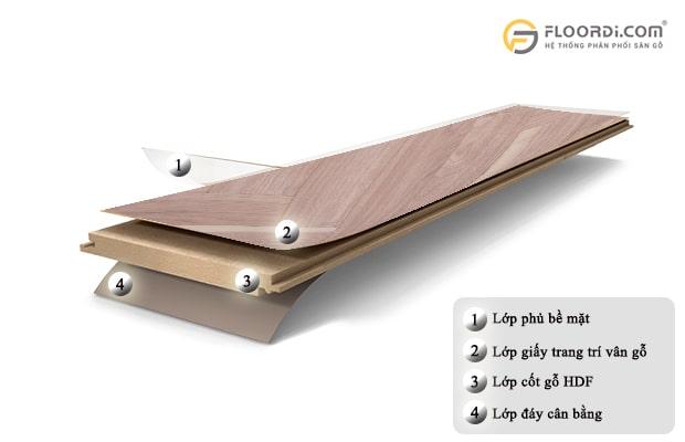 Cấu tạo sàn gỗ xương cá