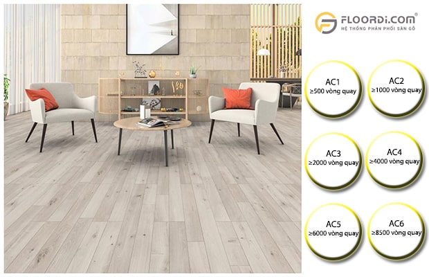 Tiêu chuẩn AC sàn gỗ thể hiện khả năng chống mài mòn