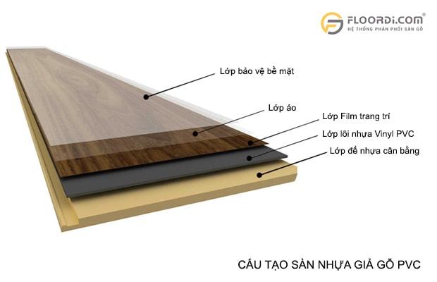 Cấu tạo sàn gỗ nhựa giả gỗ