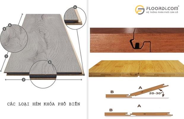 Hèm khóa là bộ phận quan trọng của sàn gỗ