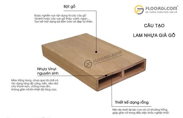 Cấu tạo lam nhựa giả gỗ