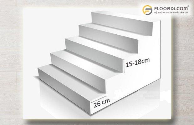 Nếu nhà bạn có diện tích khiêm tốn nên lựa chọn kích thước phù hợp