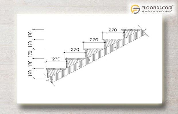 Bậc cầu thang với chiều cao 27cm, chiều rộng 30cm