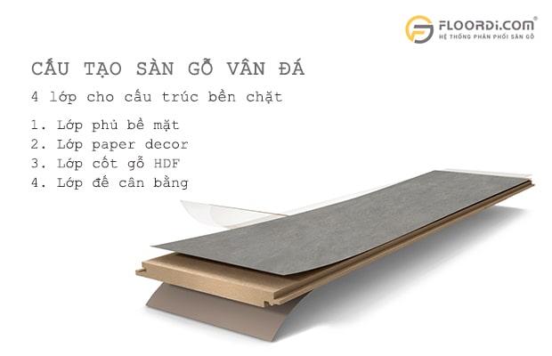 Sàn gỗ vân đá với cấu trúc đặc biệt cho độ an toàn tuyệt đối khi sử dụng