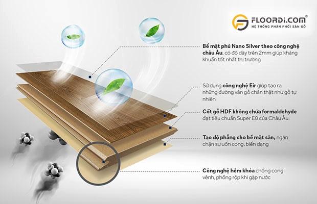 Cấu tạo sàn Dongwha được sản xuất với cấu trúc bền chặt.