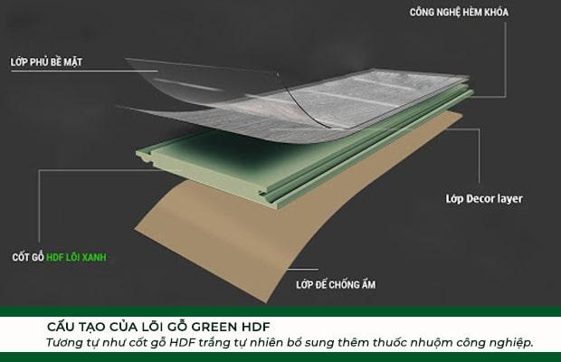 Cấu tạo của lõi gỗ Green HDF tương tự như cốt gỗ trắng