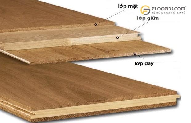 Engineered là dòng sàn được cấu tạo từ các lớp ván tự nhiên xếp chồng và so le lên nhau